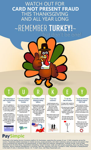 Security Turkey Fights Card Not Present Fraud